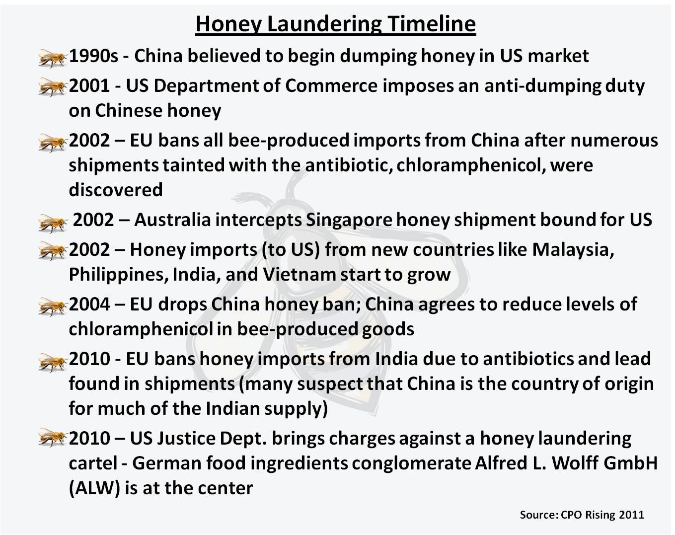 benefits of honey essay 3 teaspoons honey 6 benefits of healthy food essay ounces crumbled feta ¼ cup basil, sliced instructions preheat oven to 400 degrees.